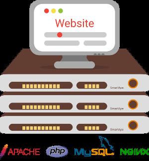Хостинг с неограниченным кол сайтов бесплатный панель управление хостинг